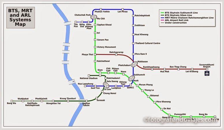 Plano del Skytrain y del metro de Bangkok