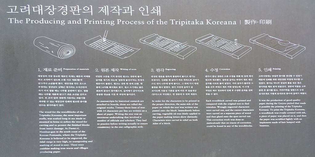 Tripitaka coreana Haeinsa